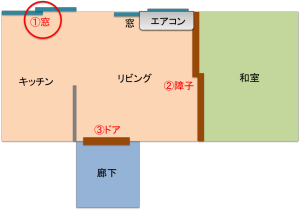 smart-home-xbee-12