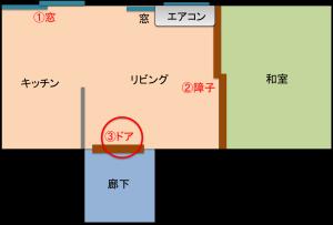 smart-home-xbee-14