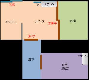 semi-smart-home-1