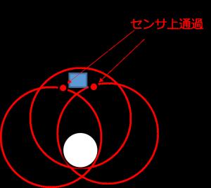 hoop-5